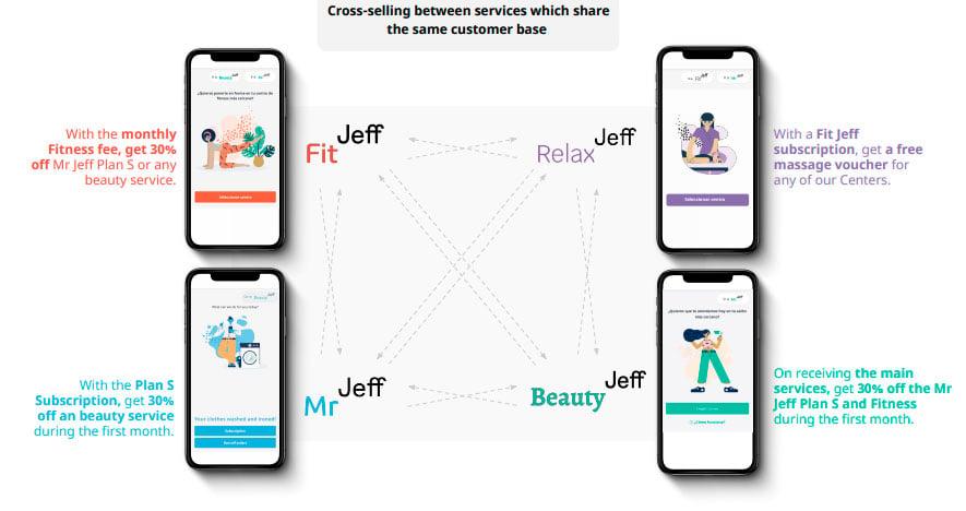 cross-selling-jeff-EN